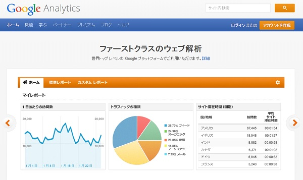 GoogleAnalyticsでのアクセス解析