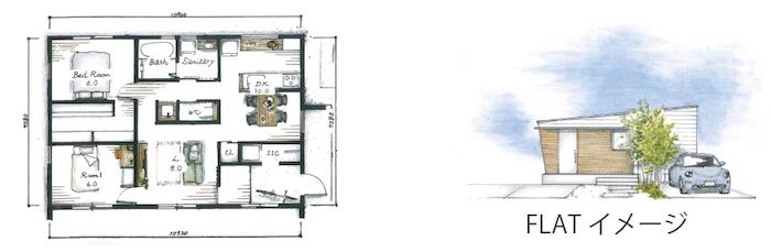 基本2|エアコンだけで快適新住宅|工務店のプレスリリース|大分の工務店 坂井建設