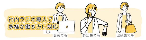 ICTで多様な働き方に対応 「社内情報共有ラジオ」導入|坂井建設 工務店のプレスリリース